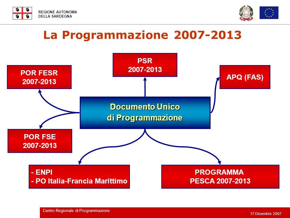 La Programmazione 2007-2013 Documento Unico di Programmazione PSR