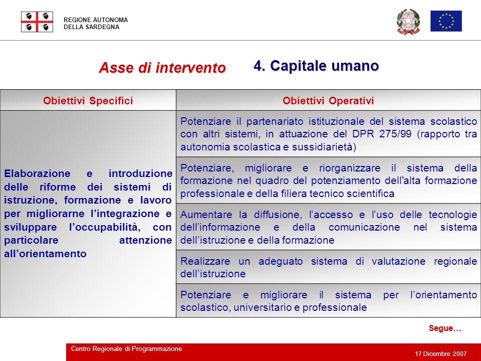 4. Capitale umano Asse di intervento Obiettivi Specifici