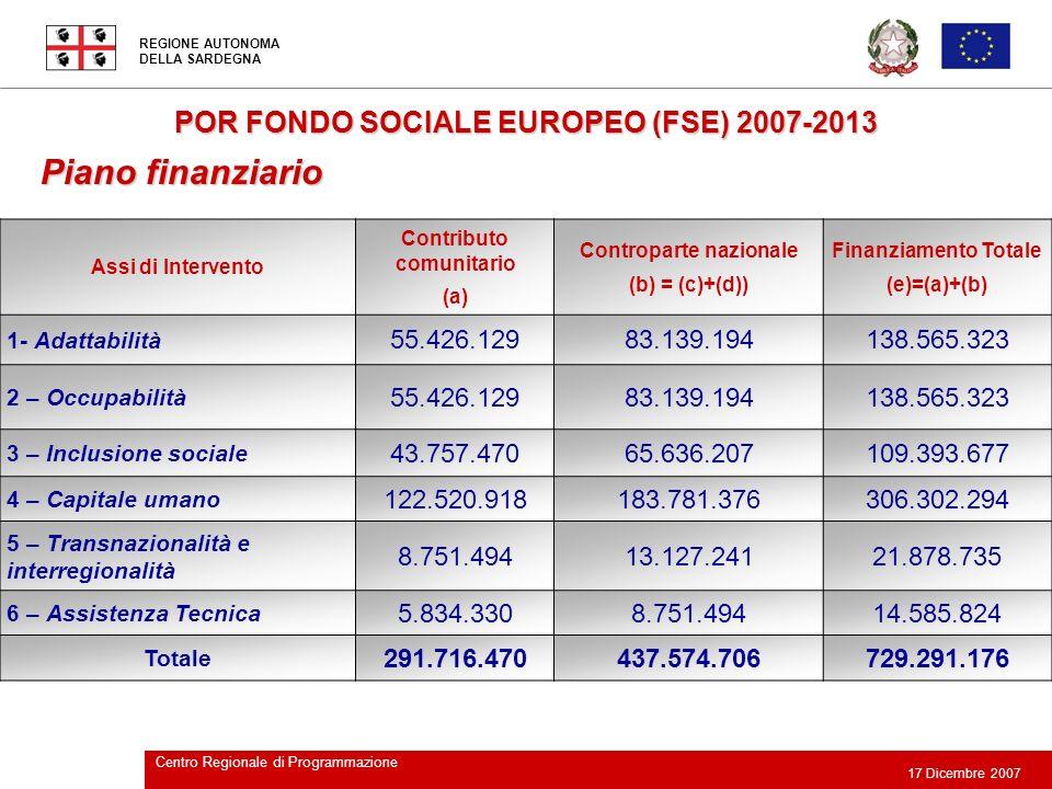 Piano finanziario POR FONDO SOCIALE EUROPEO (FSE) 2007-2013 55.426.129