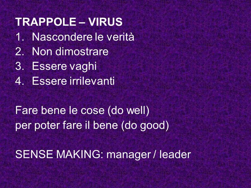 TRAPPOLE – VIRUS 1. Nascondere le verità. 2. Non dimostrare. 3. Essere vaghi. 4. Essere irrilevanti.