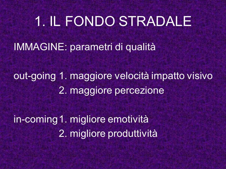 1. IL FONDO STRADALE IMMAGINE: parametri di qualità