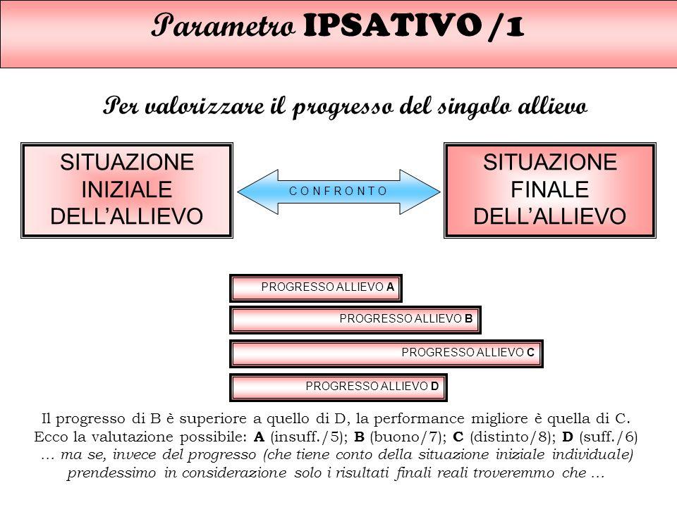 Parametro IPSATIVO /1 Per valorizzare il progresso del singolo allievo