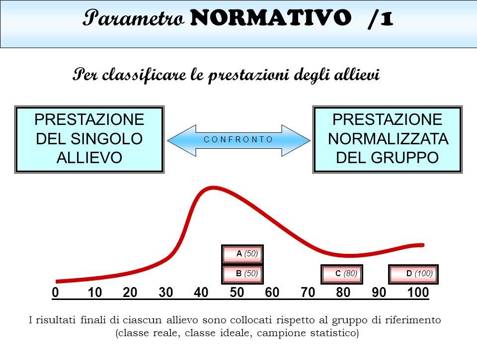 Parametro NORMATIVO /1 Per classificare le prestazioni degli allievi