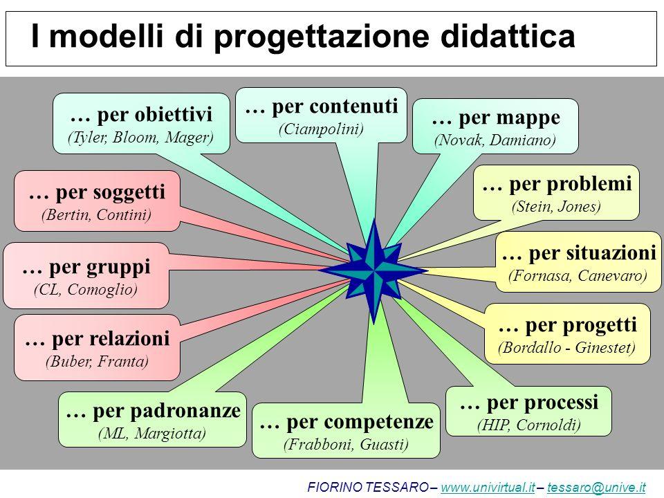 I modelli di progettazione didattica