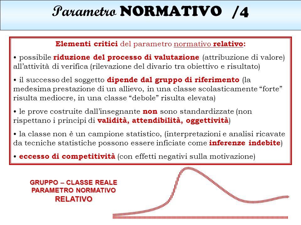 Elementi critici del parametro normativo relativo: