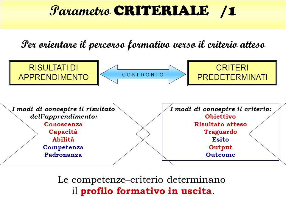 Parametro CRITERIALE /1