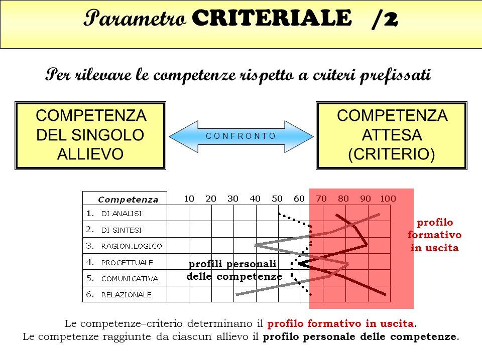 Parametro CRITERIALE /2