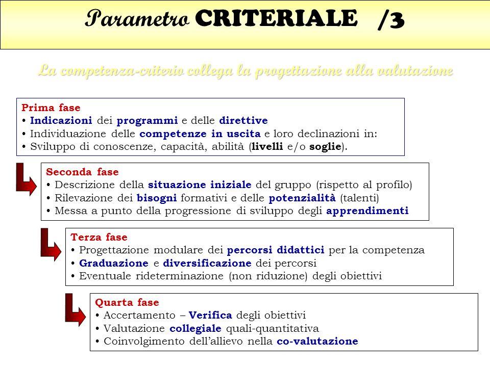 Parametro CRITERIALE /3
