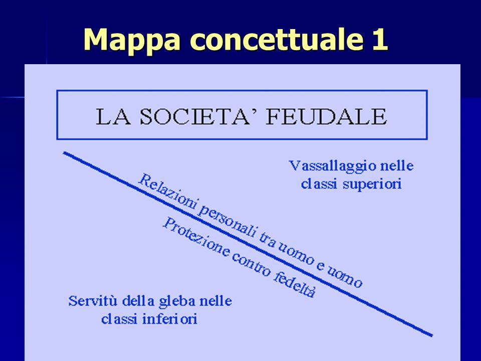 Mappa concettuale 1