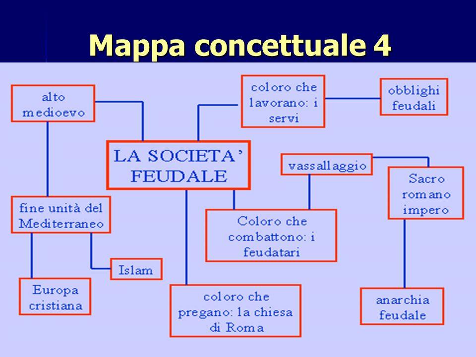 Mappa concettuale 4