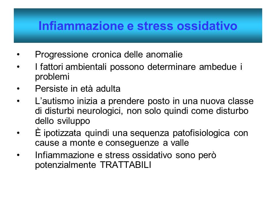 Infiammazione e stress ossidativo