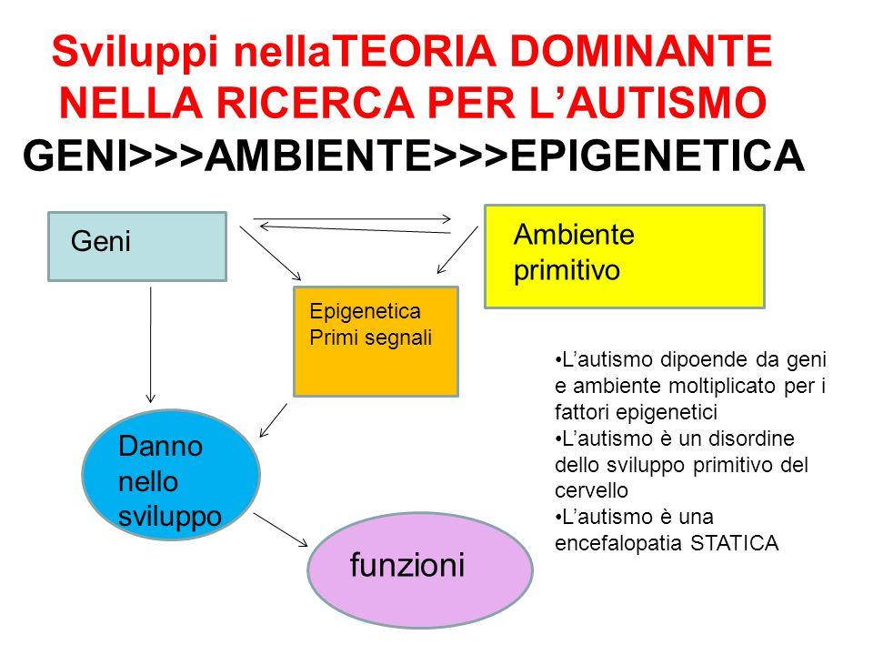 Sviluppi nellaTEORIA DOMINANTE NELLA RICERCA PER L'AUTISMO GENI>>>AMBIENTE>>>EPIGENETICAAmbiente. primitivo.