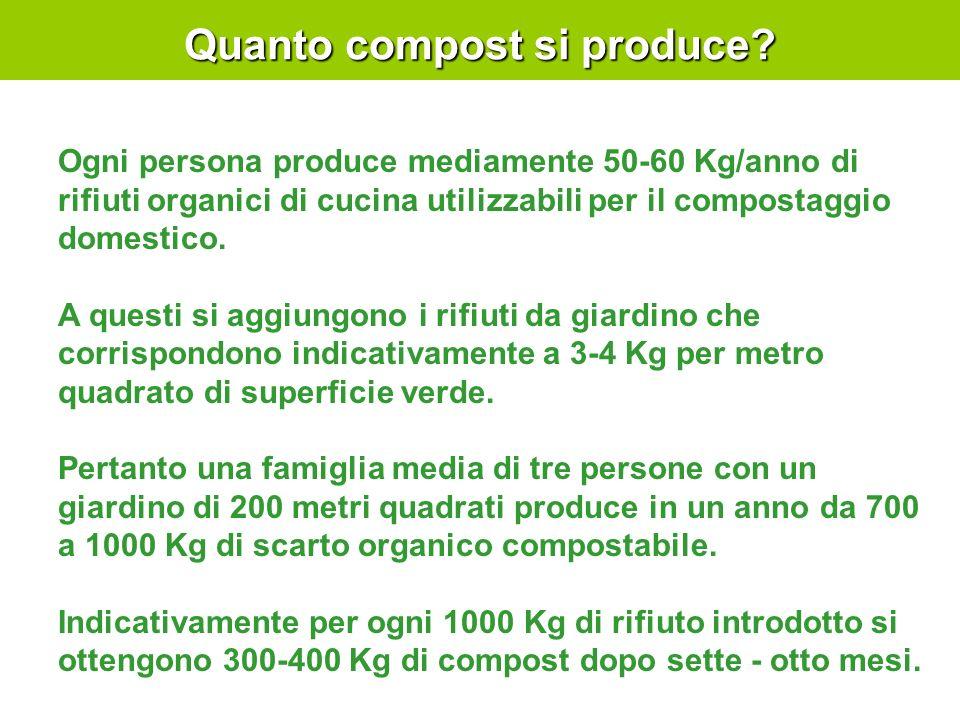 Quanto compost si produce