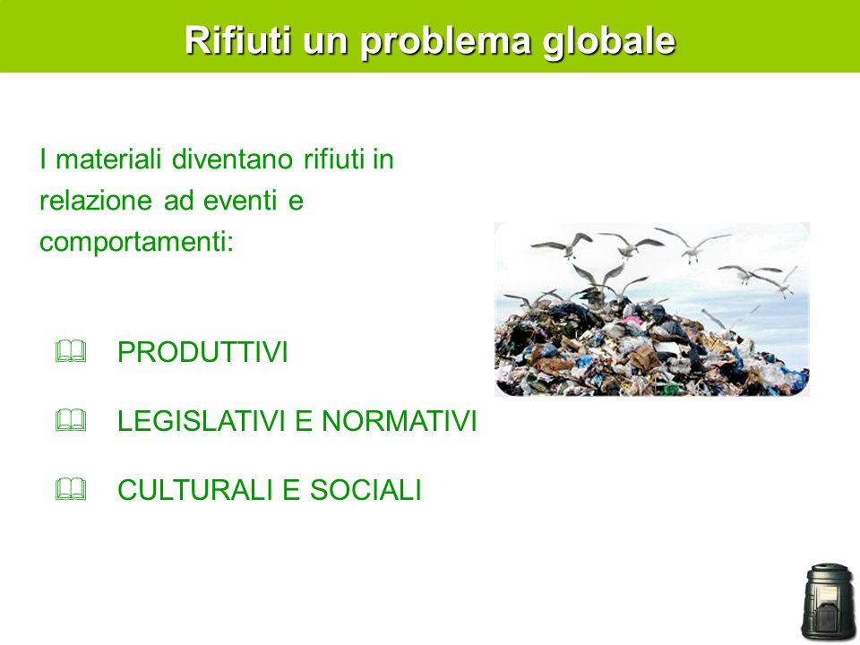 Rifiuti un problema globale