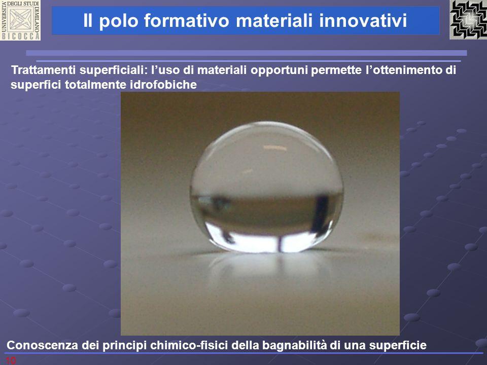 Trattamenti superficiali: l'uso di materiali opportuni permette l'ottenimento di superfici totalmente idrofobiche