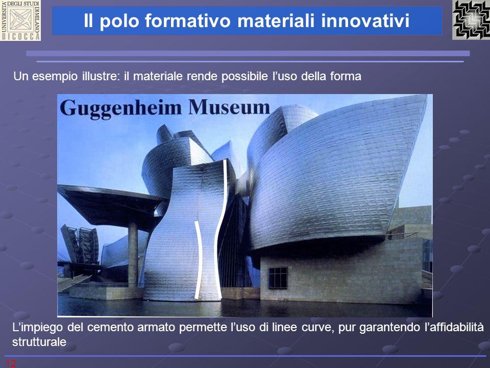 Un esempio illustre: il materiale rende possibile l'uso della forma