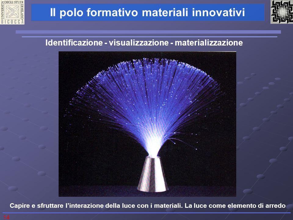 Identificazione - visualizzazione - materializzazione