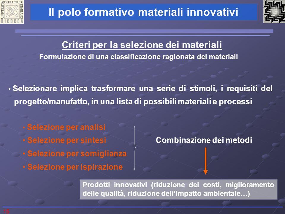 Criteri per la selezione dei materiali