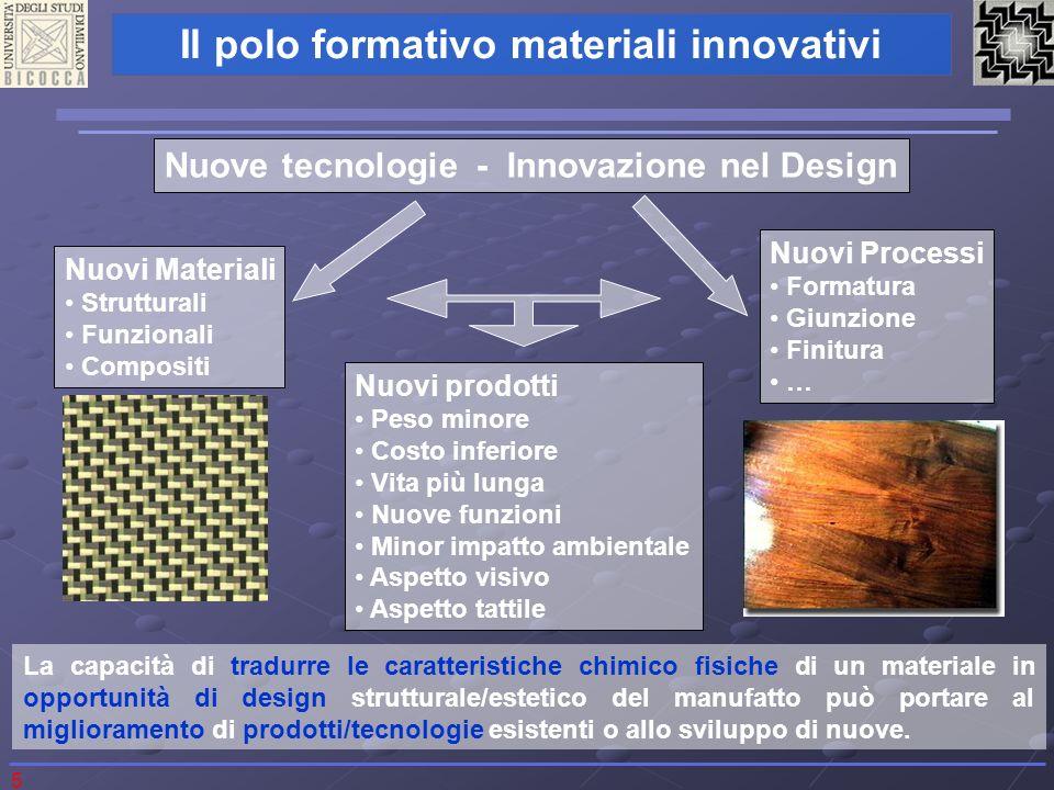Nuove tecnologie - Innovazione nel Design