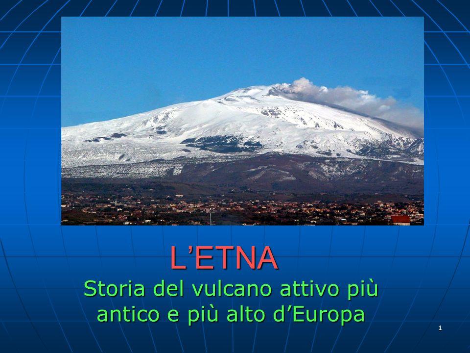 Storia del vulcano attivo più antico e più alto d'Europa