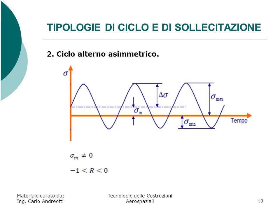 TIPOLOGIE DI CICLO E DI SOLLECITAZIONE
