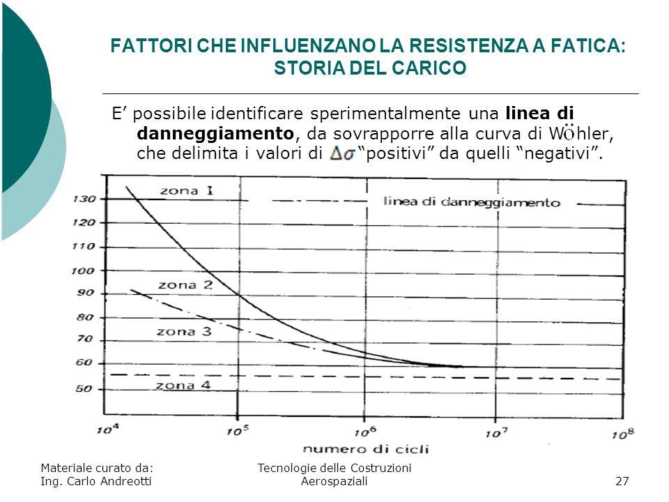 FATTORI CHE INFLUENZANO LA RESISTENZA A FATICA: STORIA DEL CARICO