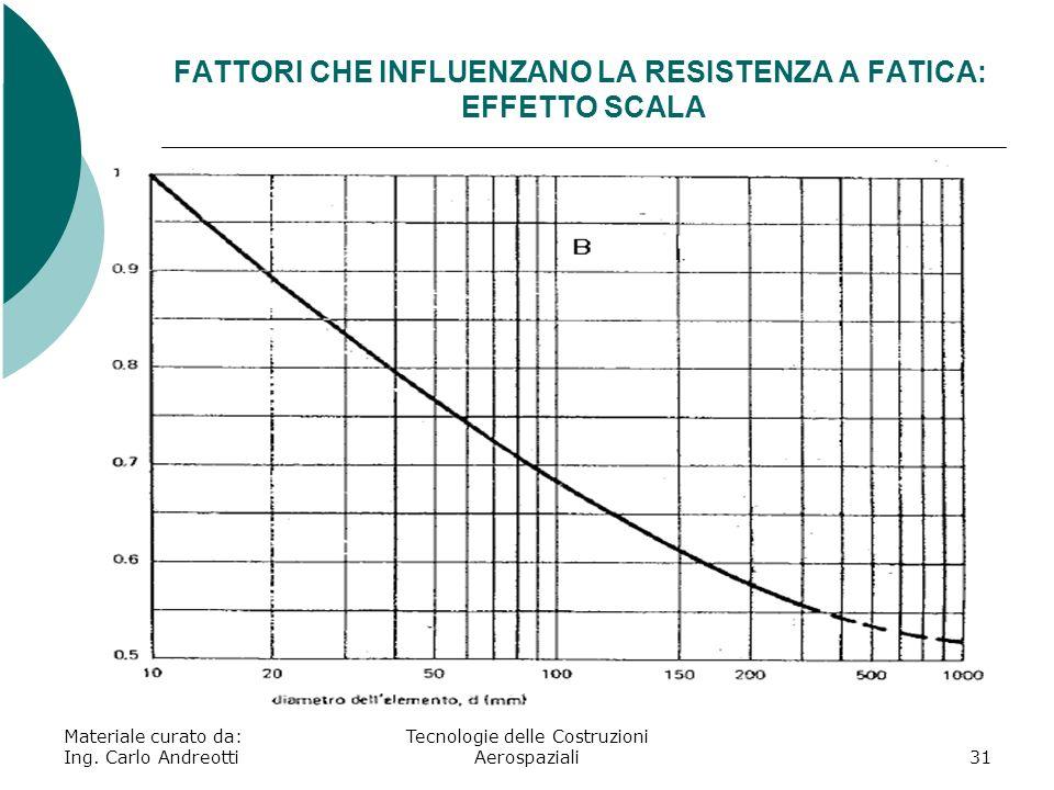 FATTORI CHE INFLUENZANO LA RESISTENZA A FATICA: EFFETTO SCALA