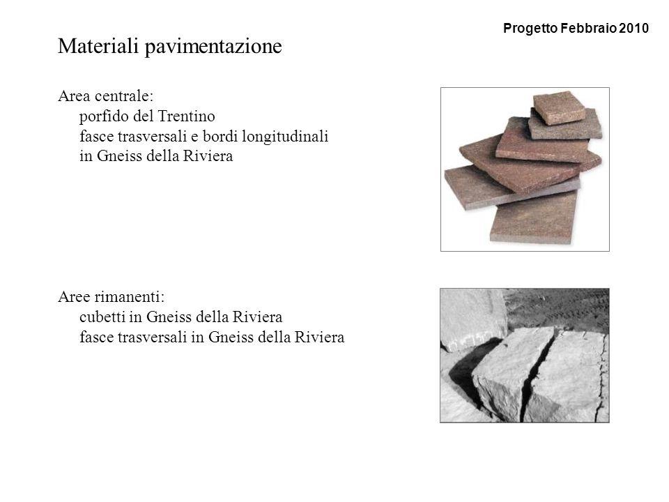 Materiali pavimentazione