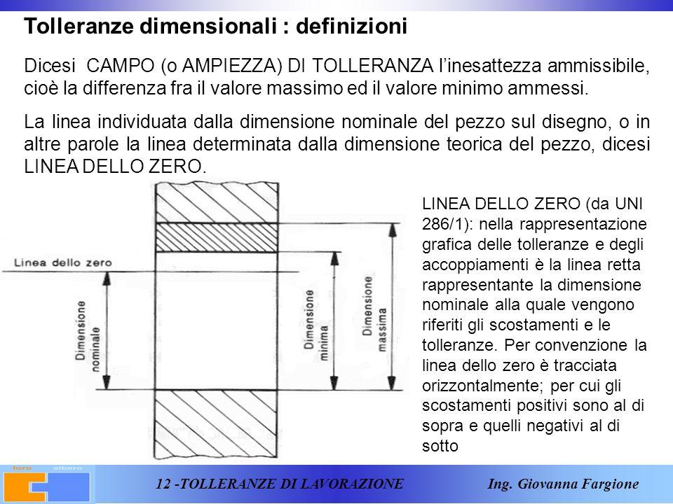 Tolleranze dimensionali : definizioni