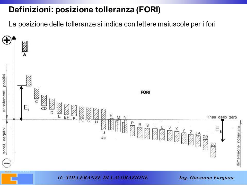 Definizioni: posizione tolleranza (FORI)