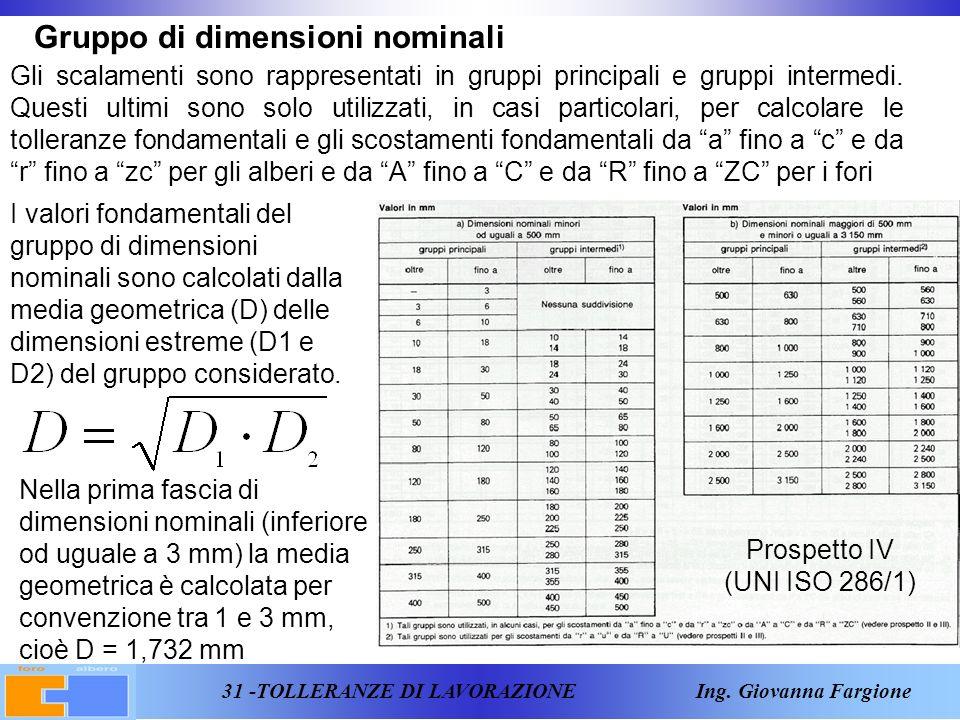 Prospetto IV (UNI ISO 286/1)