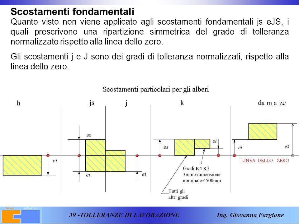 Scostamenti fondamentali
