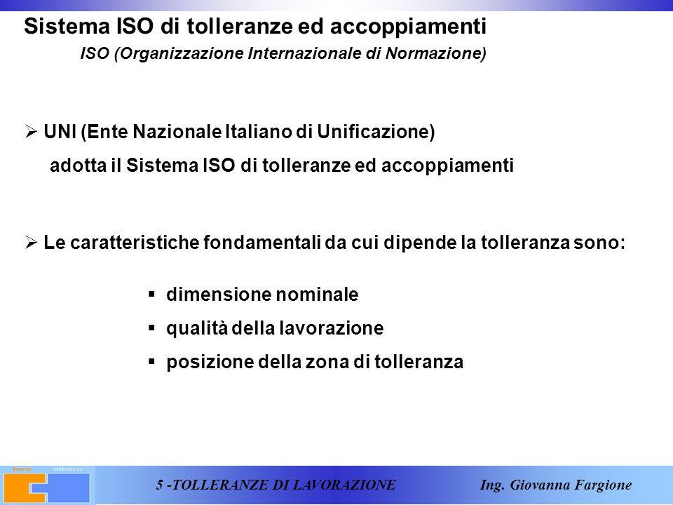 Sistema ISO di tolleranze ed accoppiamenti