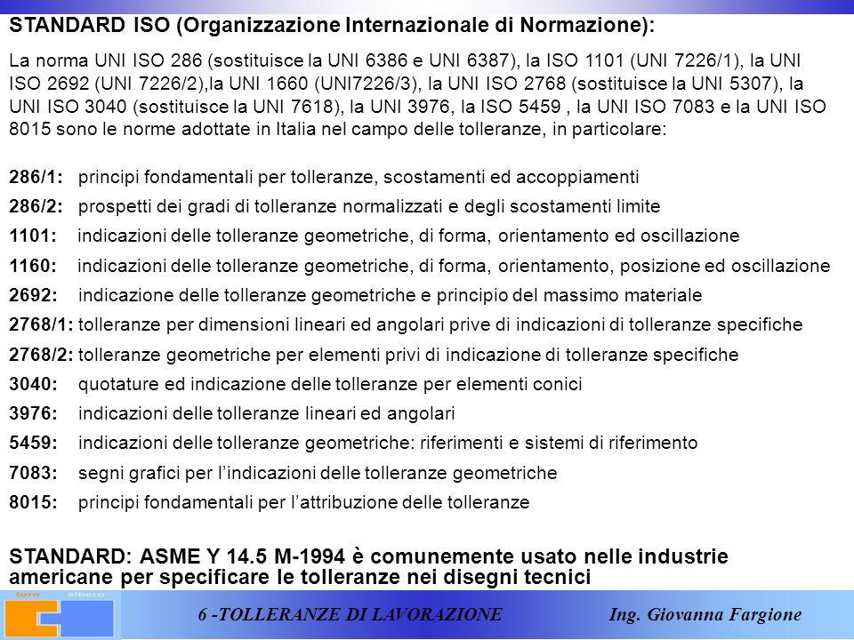 STANDARD ISO (Organizzazione Internazionale di Normazione):