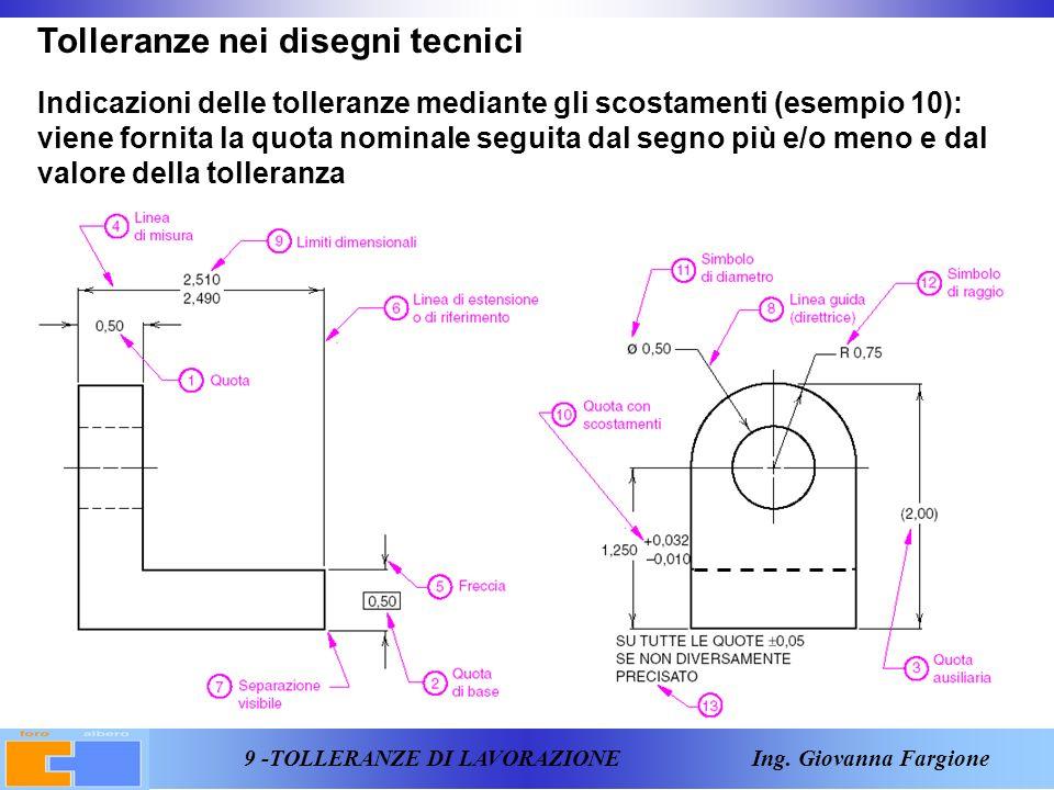Tolleranze nei disegni tecnici
