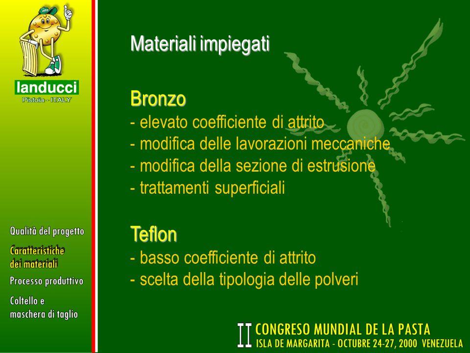 Materiali impiegati Bronzo Teflon elevato coefficiente di attrito