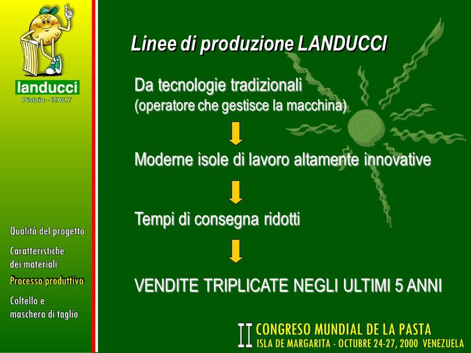 Linee di produzione LANDUCCI