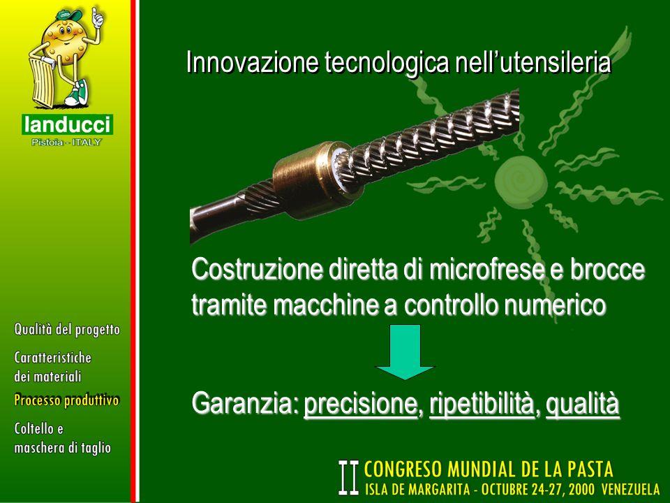 Innovazione tecnologica nell'utensileria