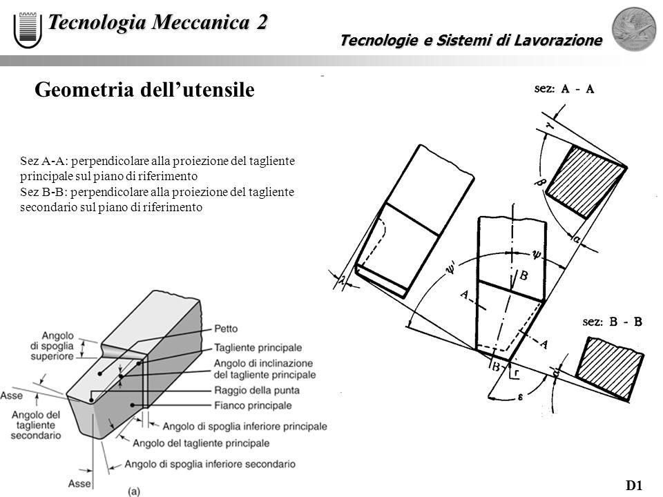 Geometria dell'utensile