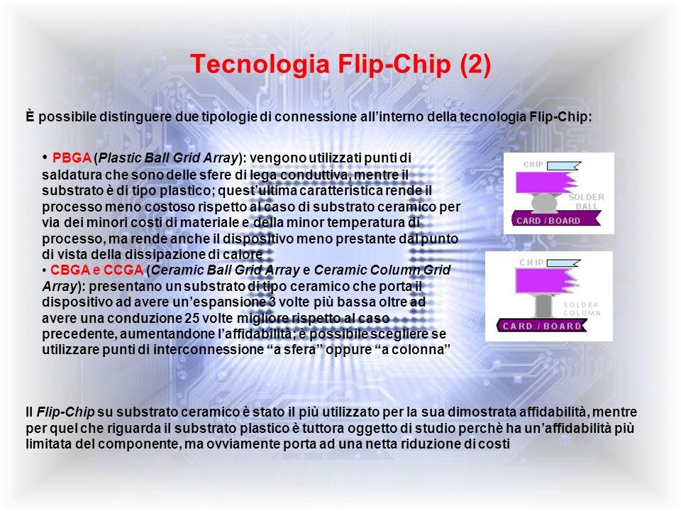 Tecnologia Flip-Chip (2)