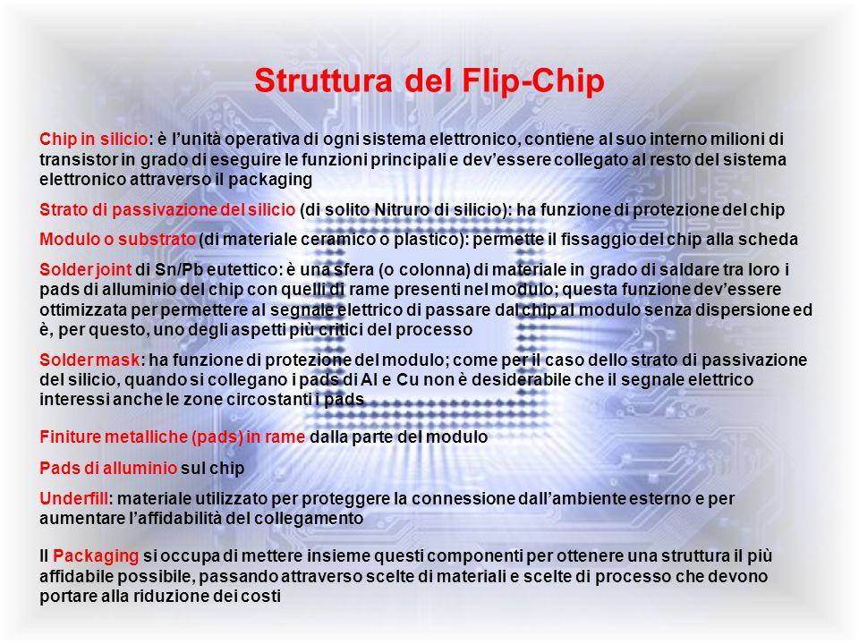 Struttura del Flip-Chip