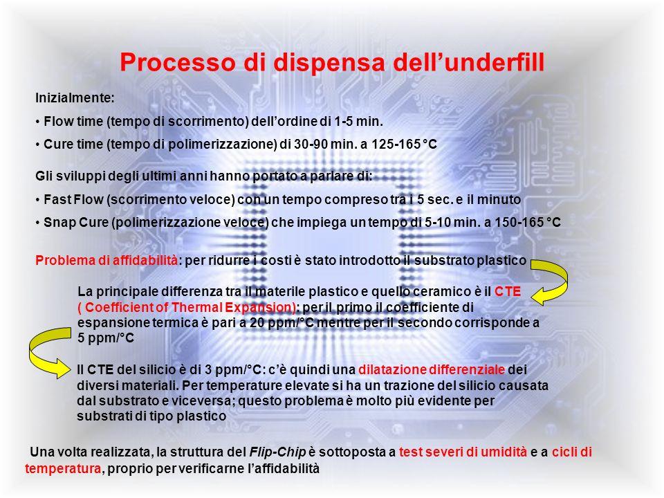 Processo di dispensa dell'underfill