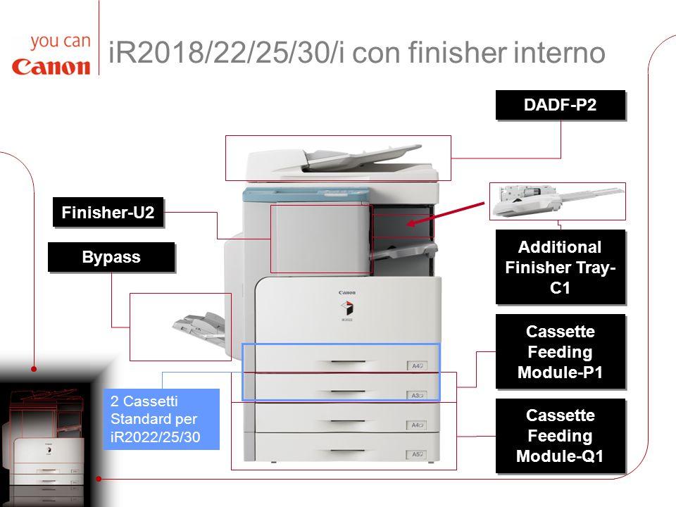 iR2018/22/25/30/i con finisher interno