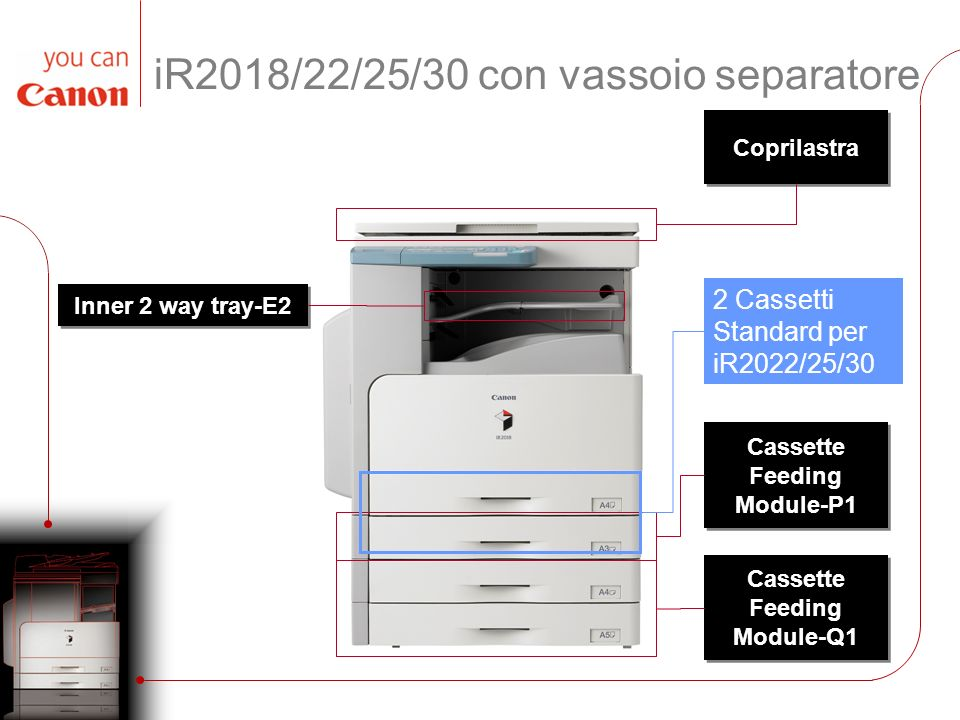 iR2018/22/25/30 con vassoio separatore