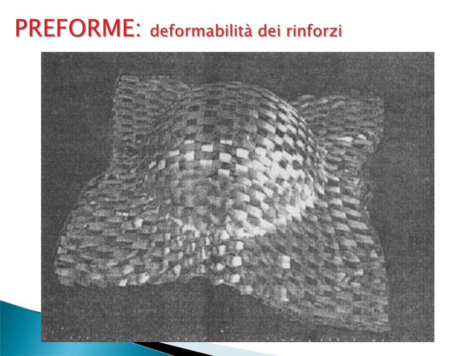 PREFORME: deformabilità dei rinforzi