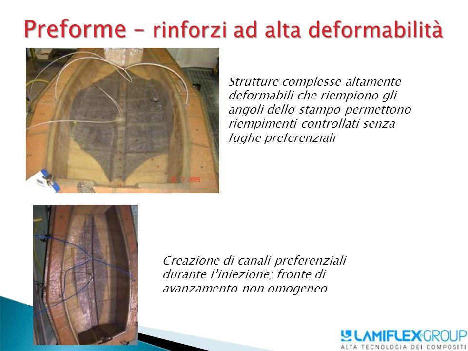 Preforme – rinforzi ad alta deformabilità