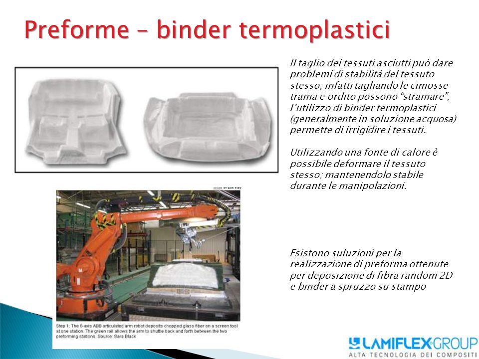 Preforme – binder termoplastici