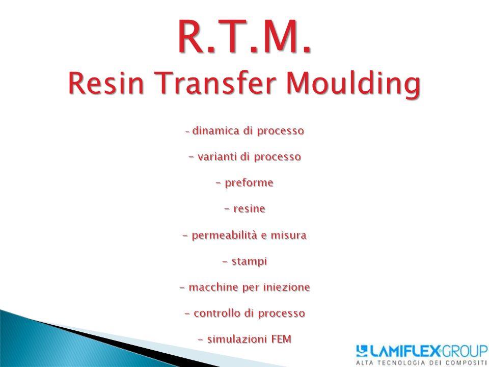 R.T.M. Resin Transfer Moulding varianti di processo preforme resine
