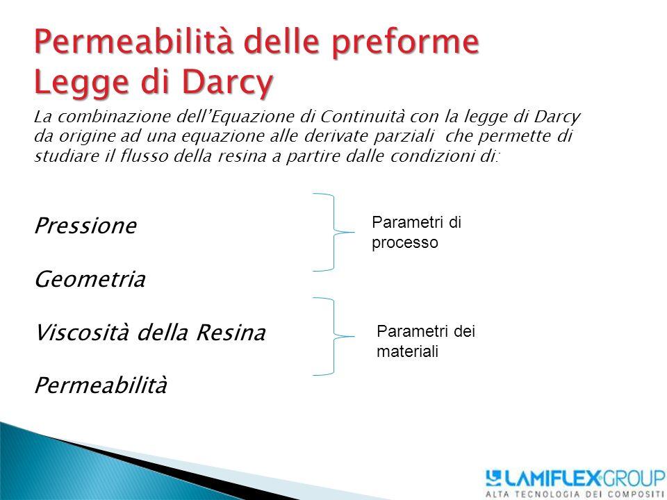 Permeabilità delle preforme Legge di Darcy
