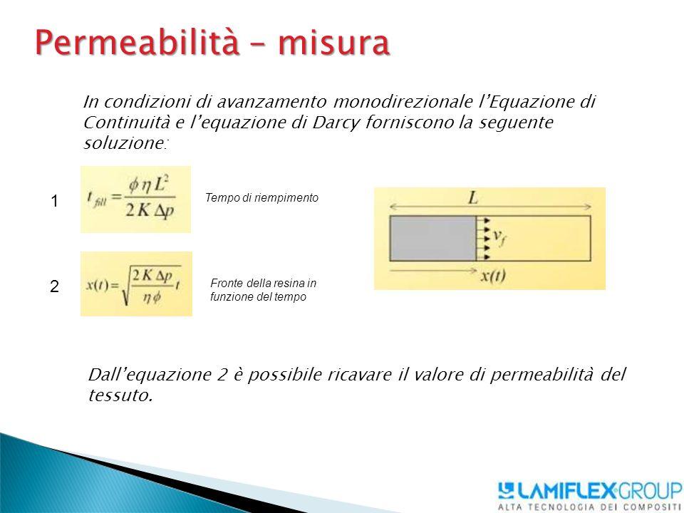 Permeabilità – misura In condizioni di avanzamento monodirezionale l'Equazione di Continuità e l'equazione di Darcy forniscono la seguente soluzione: